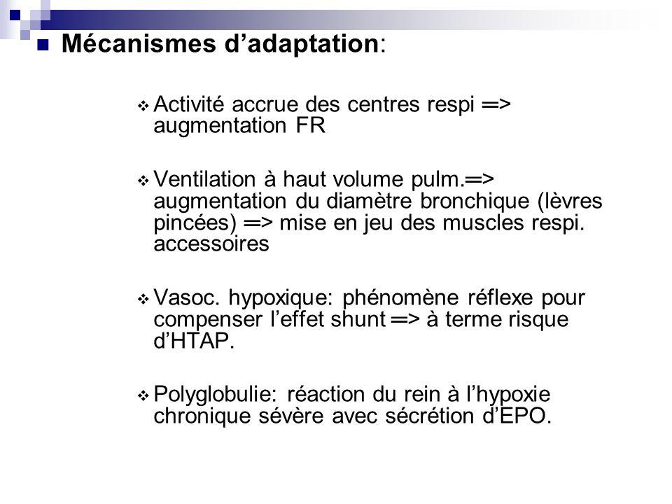 Mécanismes d'adaptation: