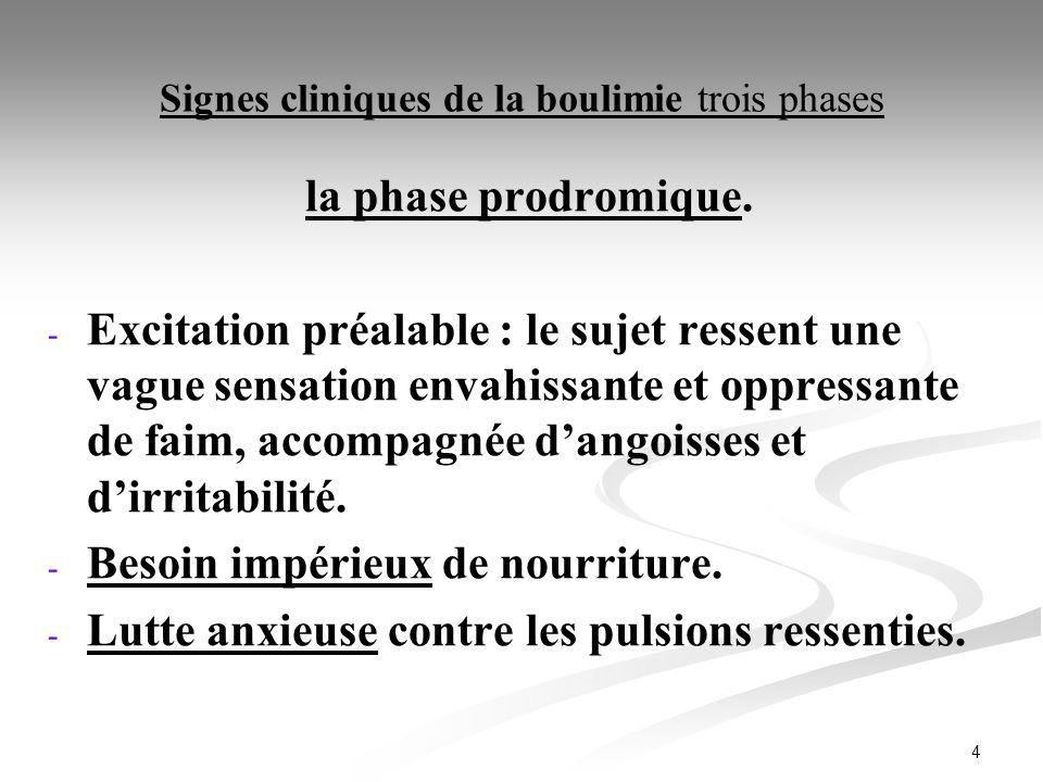 Signes cliniques de la boulimie trois phases