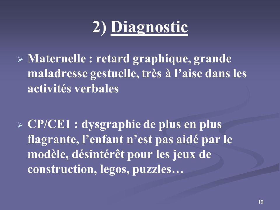 2) Diagnostic Maternelle : retard graphique, grande maladresse gestuelle, très à l'aise dans les activités verbales.