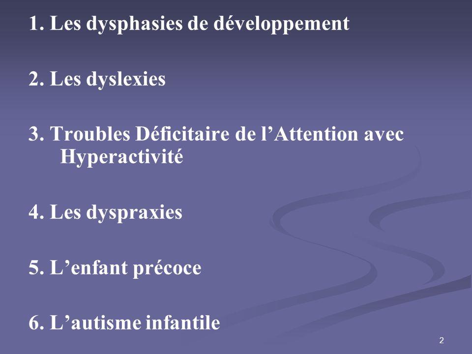 1. Les dysphasies de développement