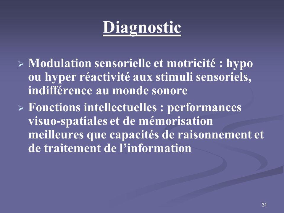 Diagnostic Modulation sensorielle et motricité : hypo ou hyper réactivité aux stimuli sensoriels, indifférence au monde sonore.