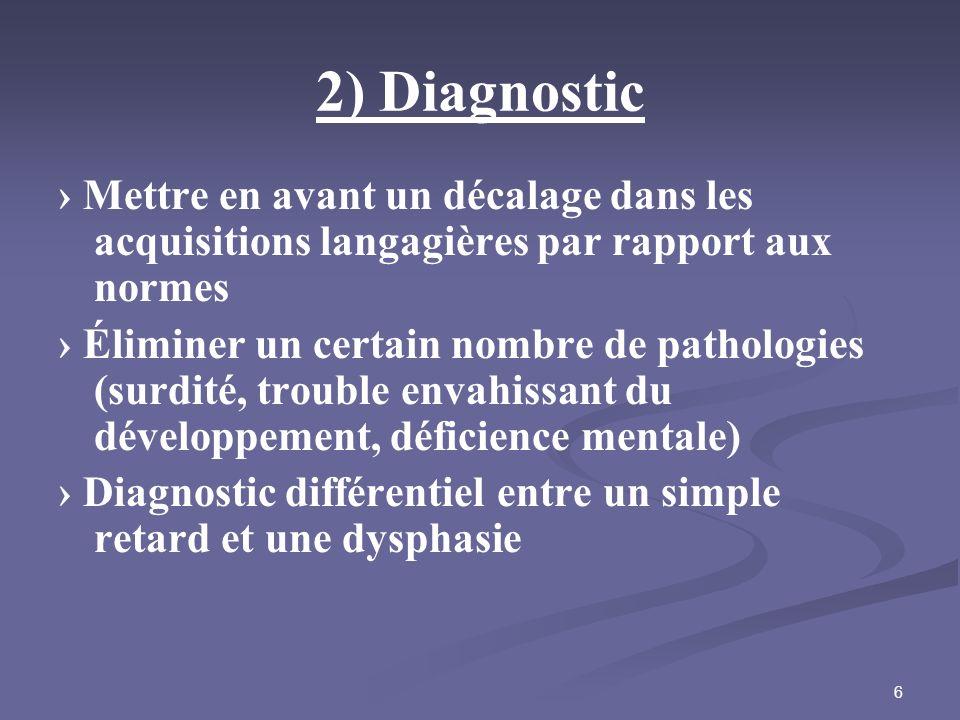 2) Diagnostic › Mettre en avant un décalage dans les acquisitions langagières par rapport aux normes.