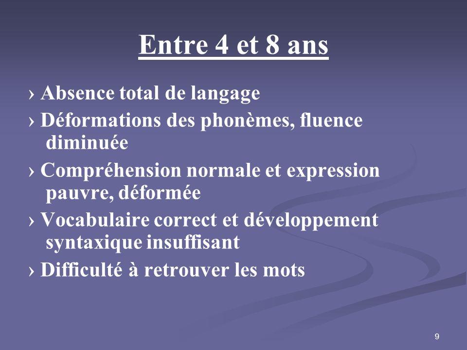 Entre 4 et 8 ans › Absence total de langage
