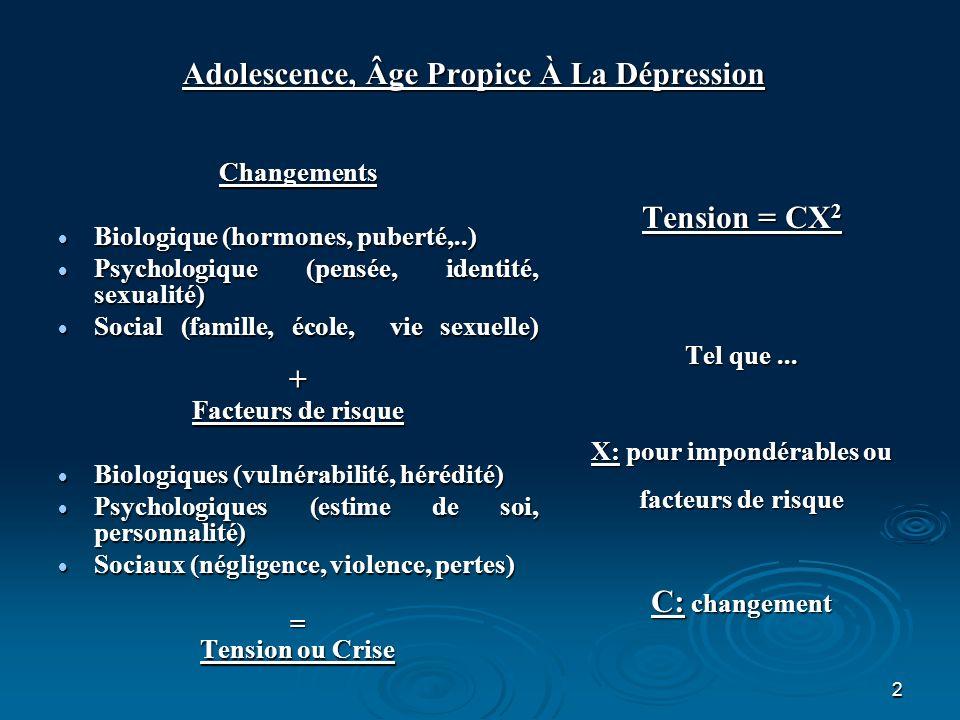Adolescence, Âge Propice À La Dépression
