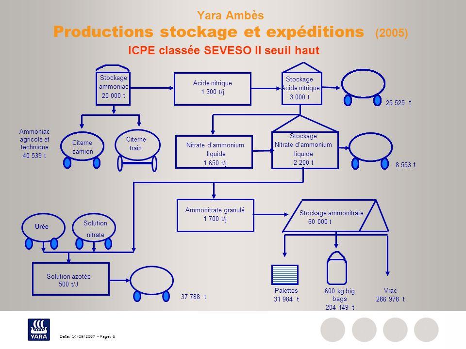 Yara Ambès Productions stockage et expéditions (2005)