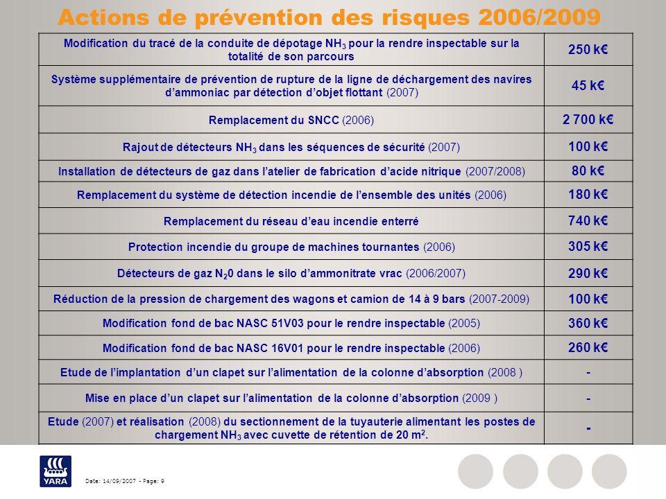 Actions de prévention des risques 2006/2009