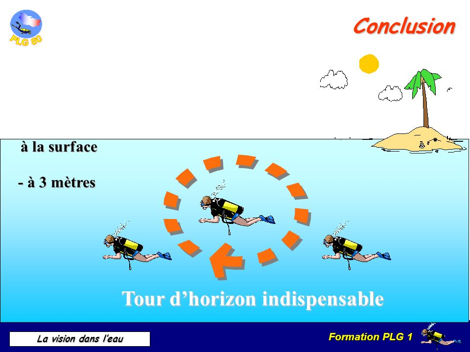 Tour d'horizon indispensable