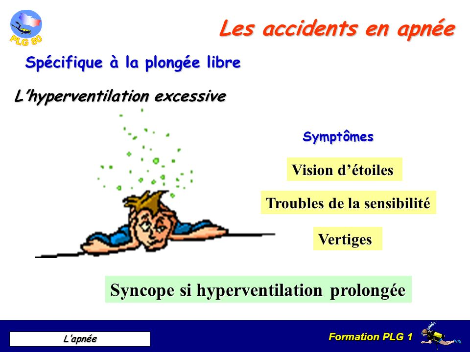 Les accidents en apnée Syncope si hyperventilation prolongée