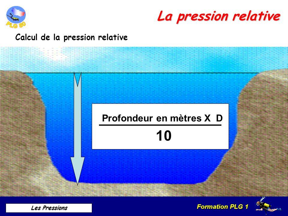 10 La pression relative Profondeur en mètres X D