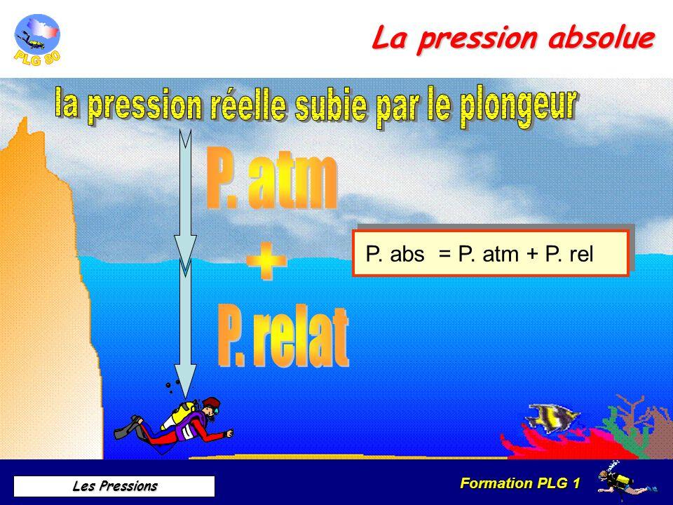 la pression réelle subie par le plongeur