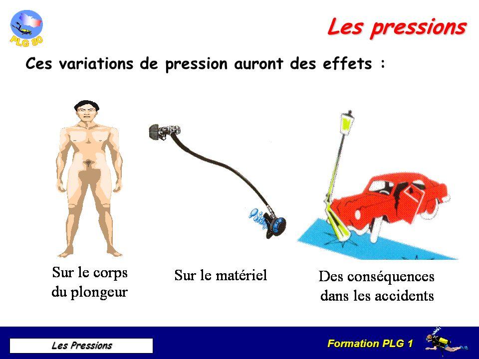 Les pressions Ces variations de pression auront des effets :