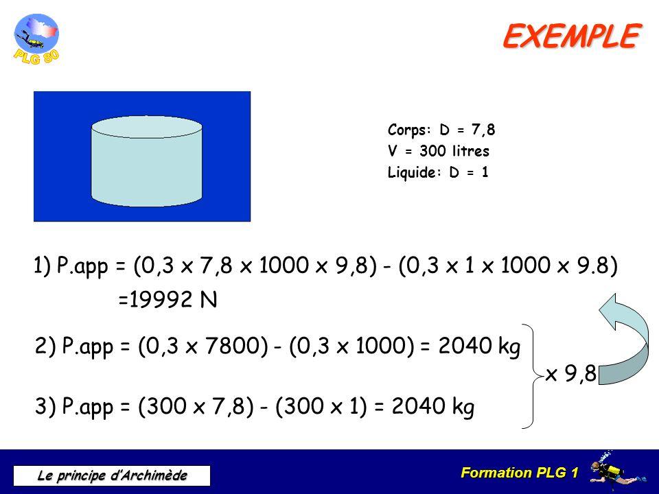 EXEMPLE 1) P.app = (0,3 x 7,8 x 1000 x 9,8) - (0,3 x 1 x 1000 x 9.8)