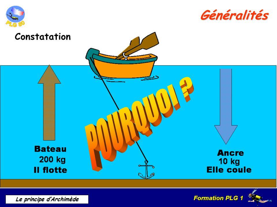 POURQUOI Généralités Constatation Constatation :