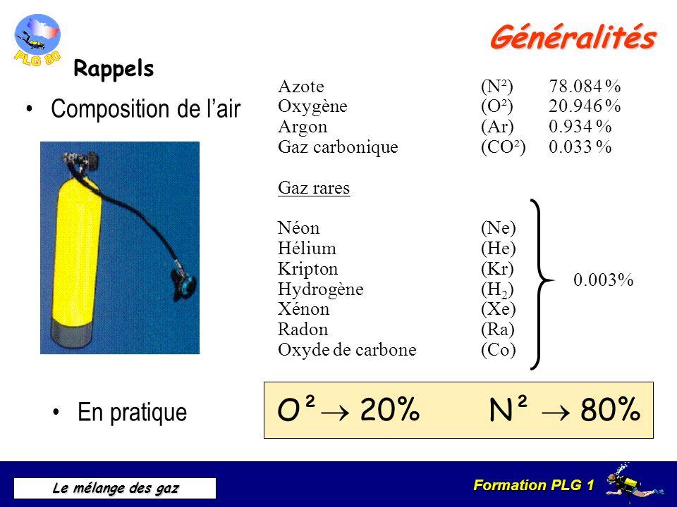 Généralités O² 20% N²  80% Composition de l'air En pratique Rappels