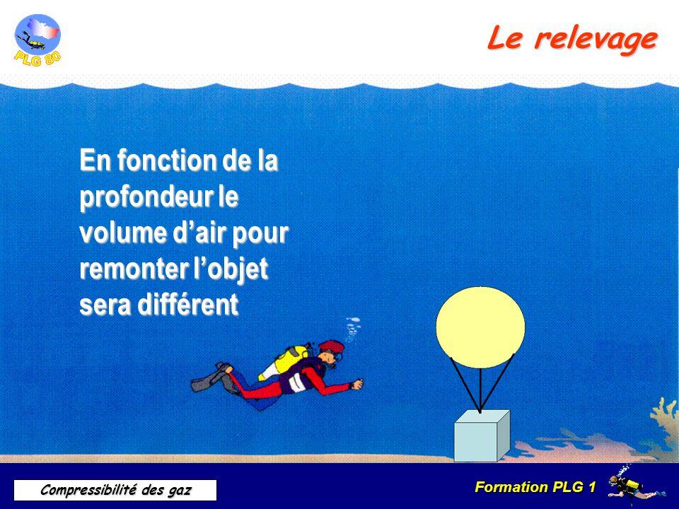 Le relevageEn fonction de la profondeur le volume d'air pour remonter l'objet sera différent.