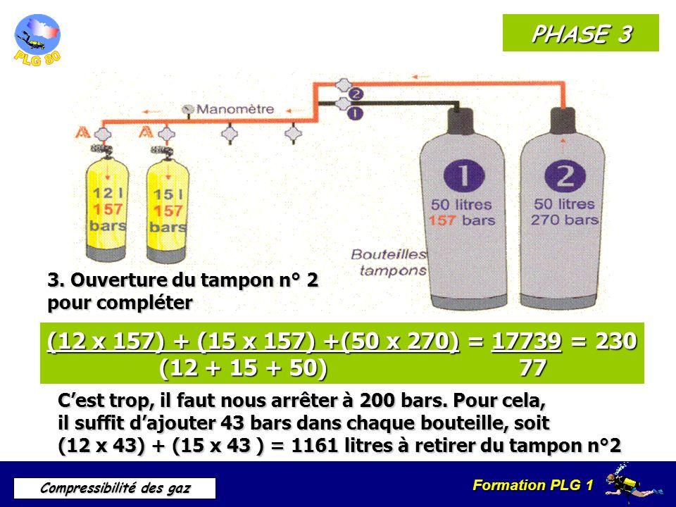 PHASE 33. Ouverture du tampon n° 2 pour compléter. (12 x 157) + (15 x 157) +(50 x 270) = 17739 = 230.