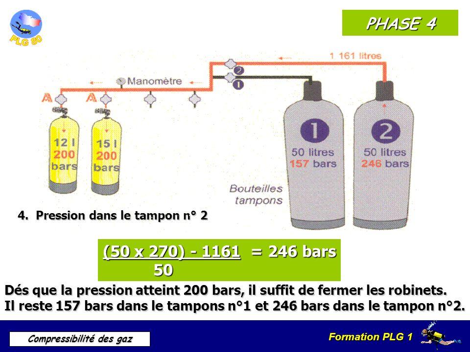 PHASE 44. Pression dans le tampon n° 2. (50 x 270) - 1161 = 246 bars. 50. Dés que la pression atteint 200 bars, il suffit de fermer les robinets.