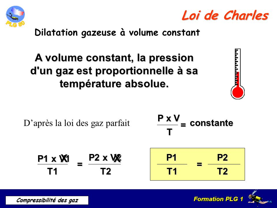 Loi de CharlesDilatation gazeuse à volume constant. A volume constant, la pression d un gaz est proportionnelle à sa température absolue.