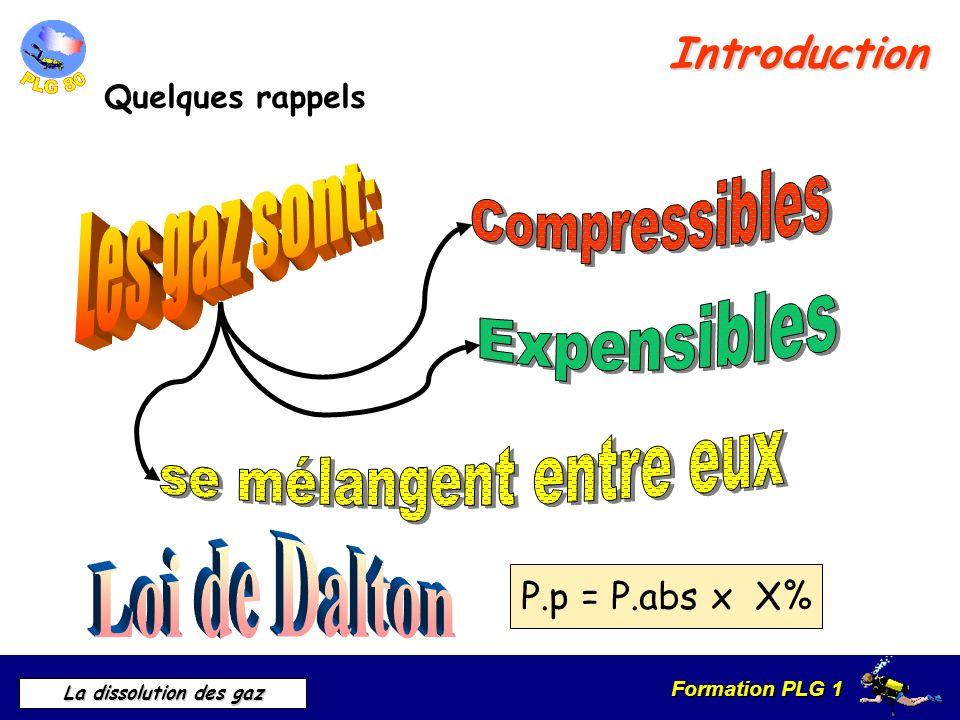 Compressibles Les gaz sont: Expensibles se mélangent entre eux