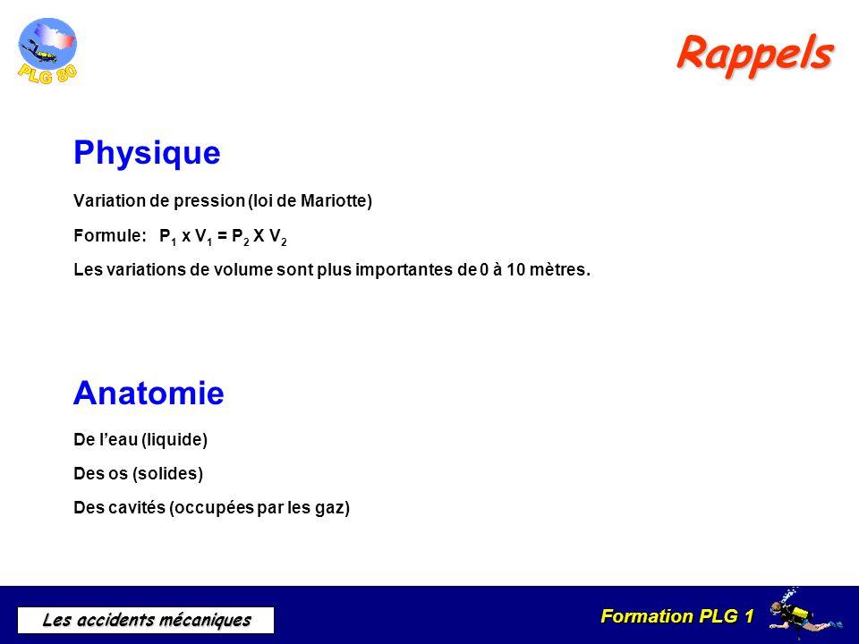 Rappels Physique Anatomie Variation de pression (loi de Mariotte)