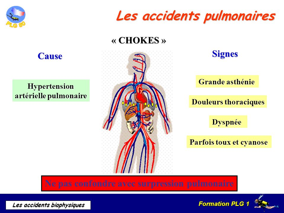 Les accidents pulmonaires