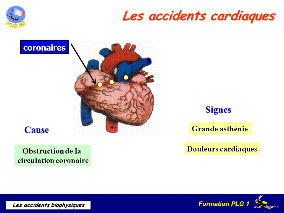 Les accidents cardiaques