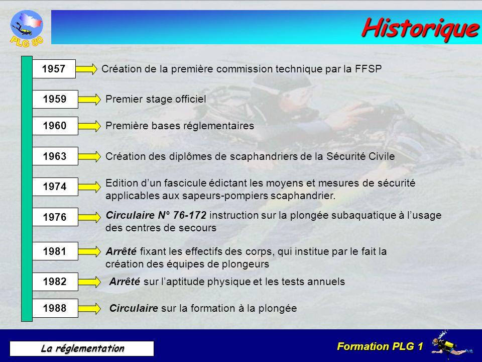 Historique 1957. Création de la première commission technique par la FFSP. 1959. Premier stage officiel.