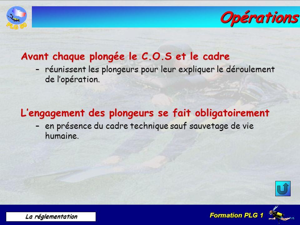 Opérations Avant chaque plongée le C.O.S et le cadre