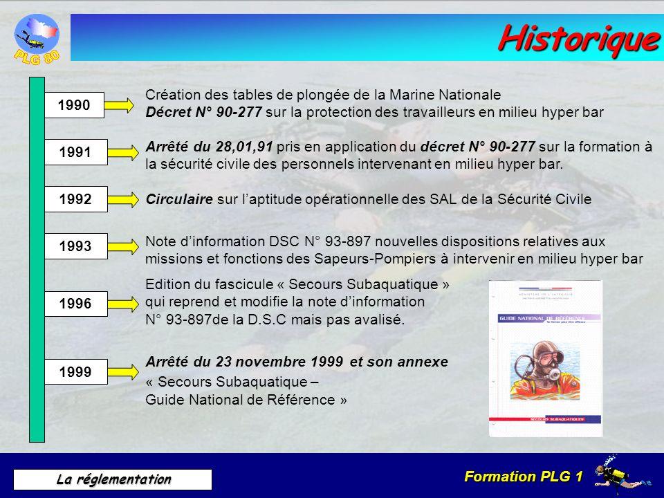 Historique Création des tables de plongée de la Marine Nationale