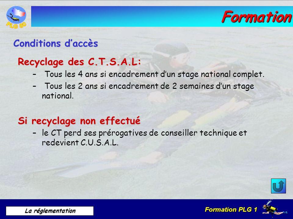 Formation Conditions d'accès Recyclage des C.T.S.A.L:
