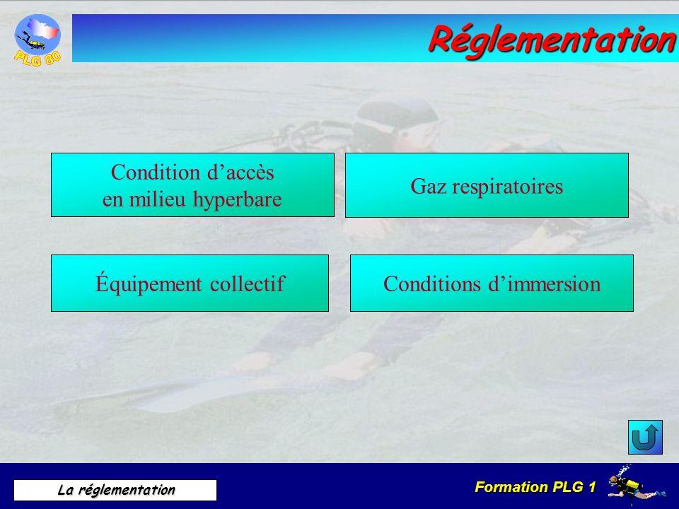 Réglementation Condition d'accès en milieu hyperbare Gaz respiratoires