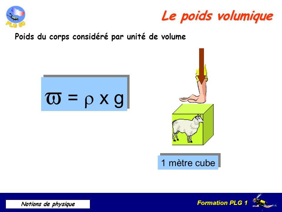  =  x g Le poids volumique 1 mètre cube