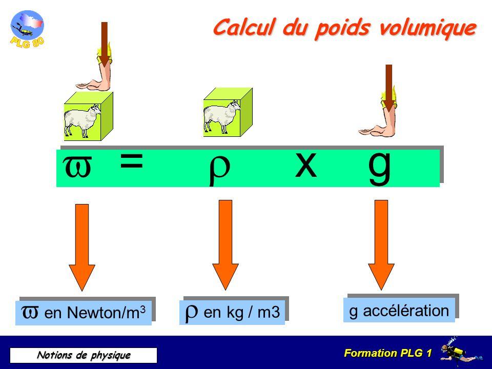 Calcul du poids volumique