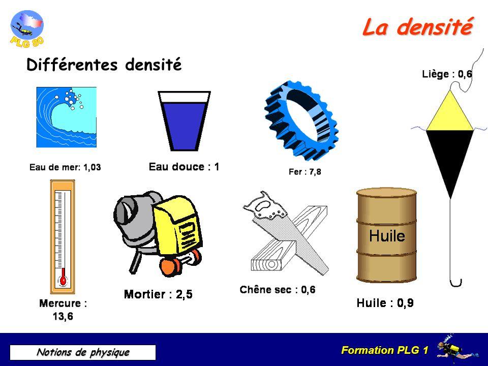 La densité Différentes densité