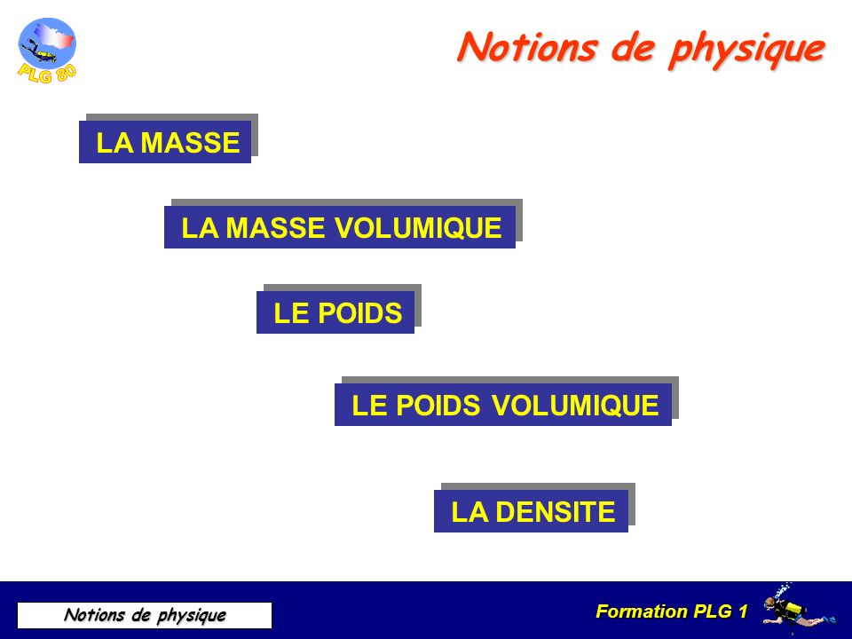 Notions de physique LA MASSE LA MASSE VOLUMIQUE LE POIDS