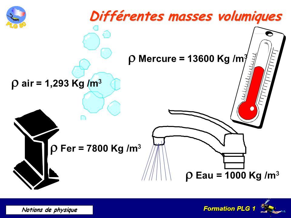 Différentes masses volumiques
