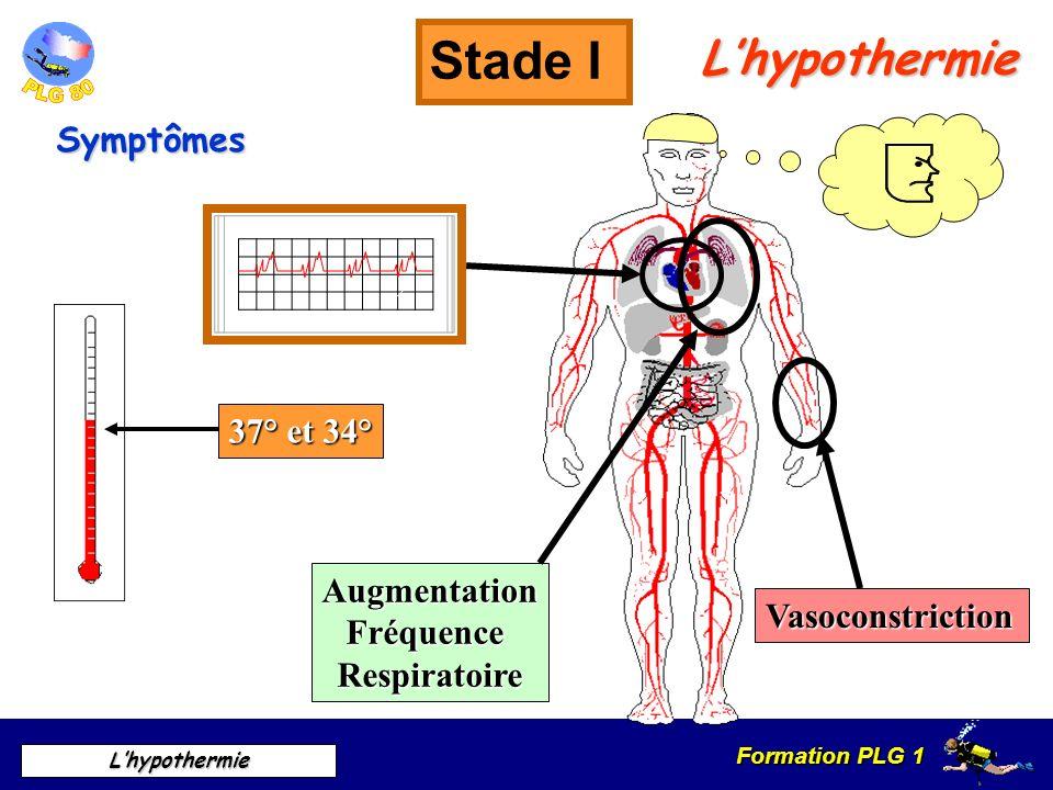 Stade I L'hypothermie Symptômes 37° et 34° Augmentation Fréquence