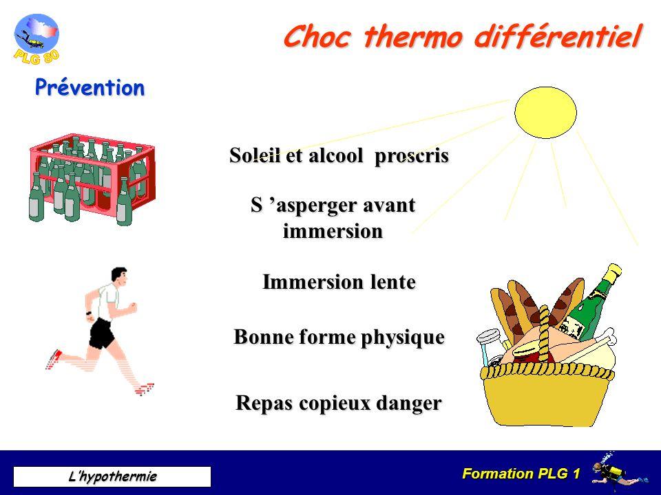 Choc thermo différentiel