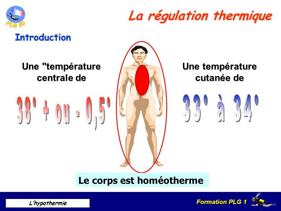 La régulation thermique