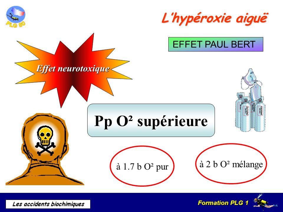Pp O² supérieure L'hypéroxie aiguë EFFET PAUL BERT Effet neurotoxique