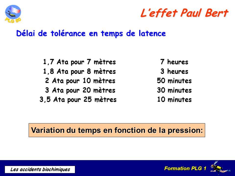 L'effet Paul Bert Délai de tolérance en temps de latence