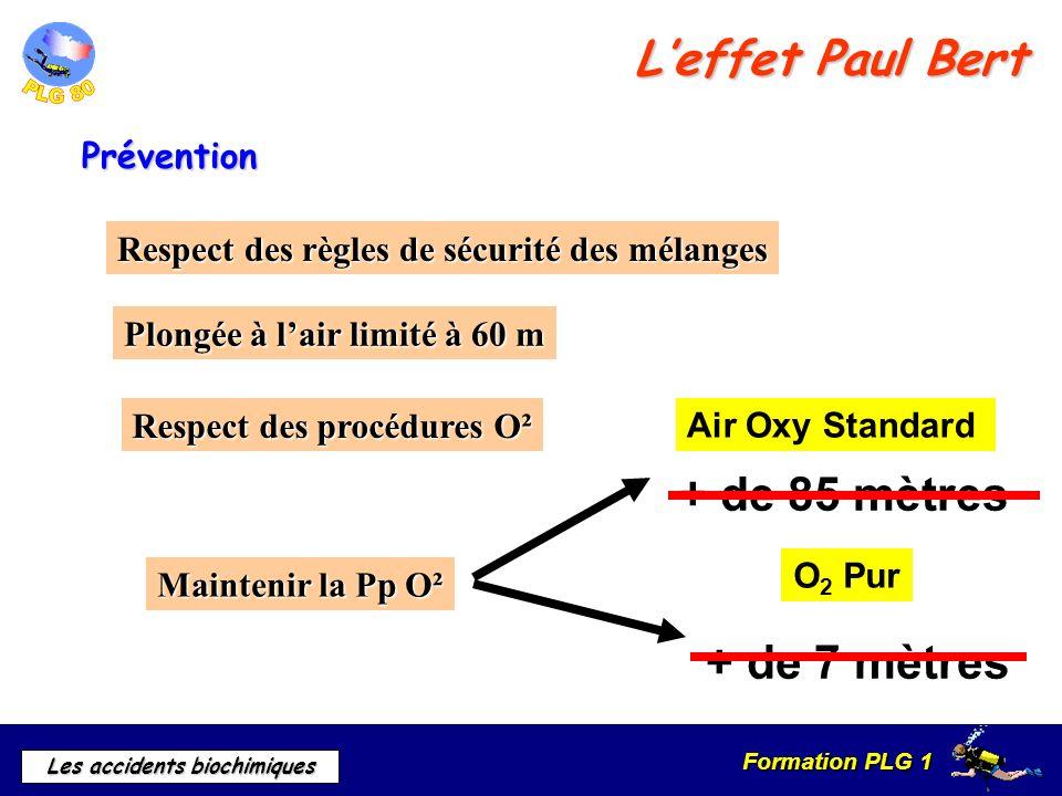 L'effet Paul Bert + de 85 mètres + de 7 mètres Prévention