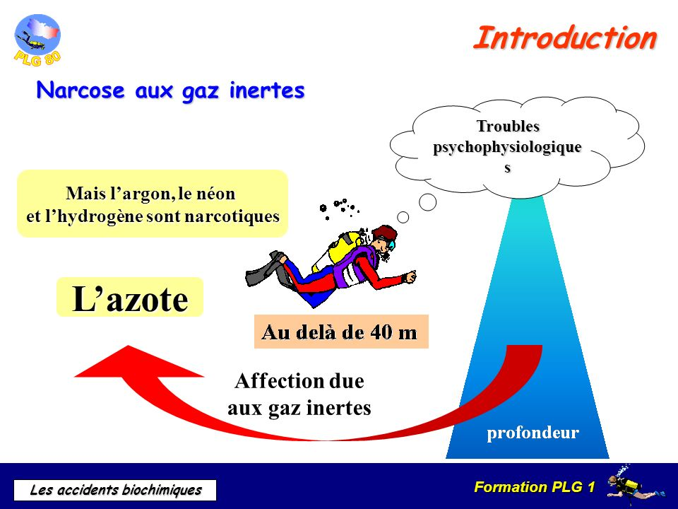 L'azote Introduction Narcose aux gaz inertes