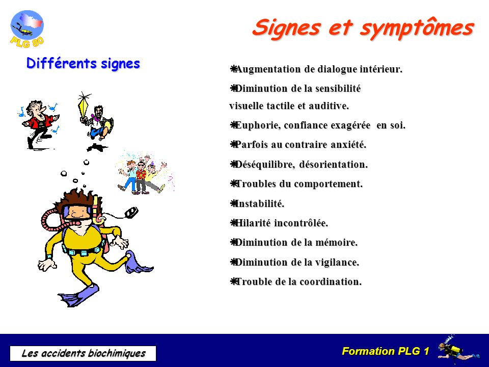 Signes et symptômes Différents signes