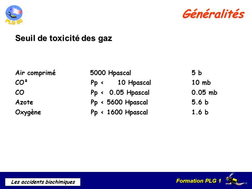Généralités Seuil de toxicité des gaz Air comprimé 5000 Hpascal 5 b