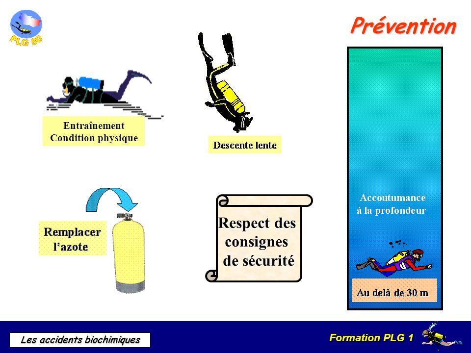 Prévention Respect des consignes de sécurité Entraînement
