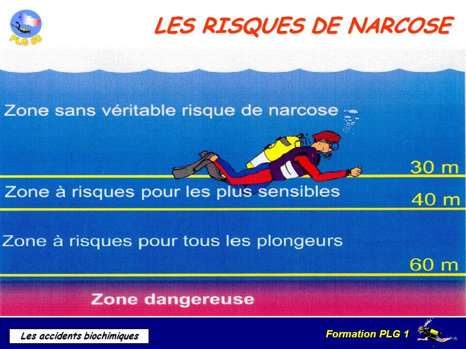 LES RISQUES DE NARCOSE