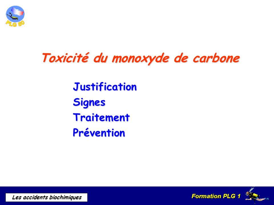 Toxicité du monoxyde de carbone