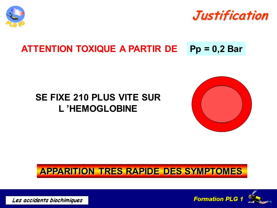 Justification Pp = 0,2 Bar ATTENTION TOXIQUE A PARTIR DE