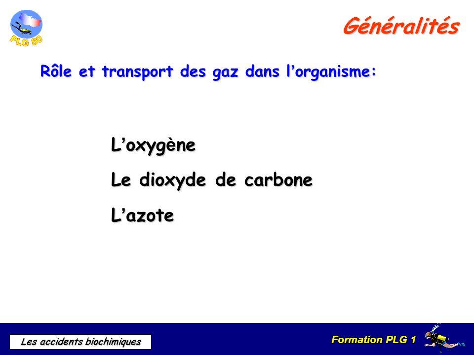 Généralités L'oxygène Le dioxyde de carbone L'azote